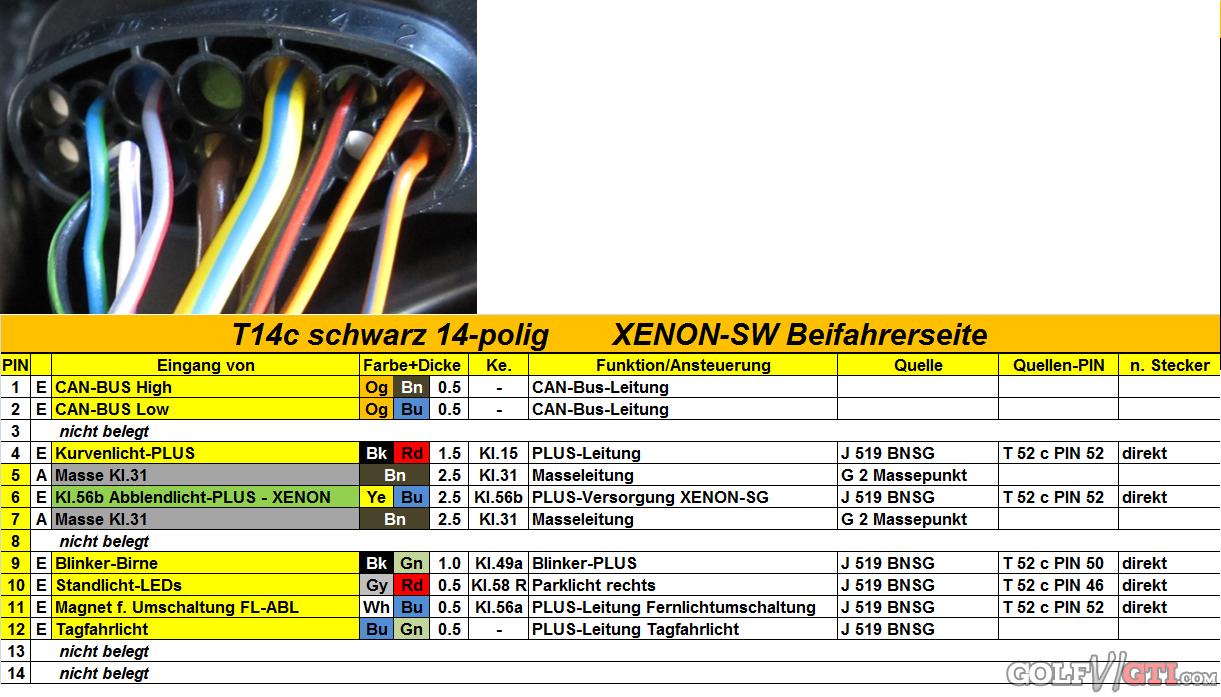 Ungewöhnlich Xenon Scheinwerfer Schaltplan Galerie - Elektrische ...